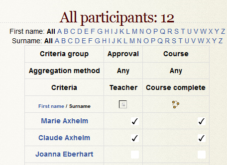 Coursecompletion.png