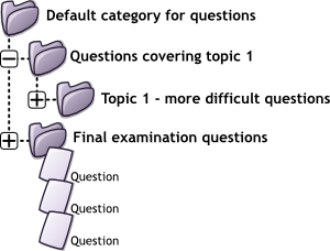 question-categories.png