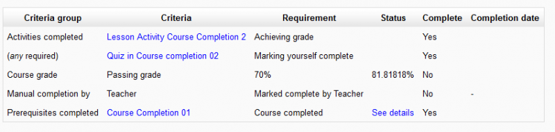 Course completion report student 01.PNG