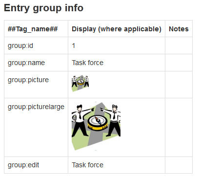 df-patterns-internal-group.png