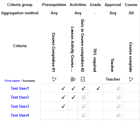 File:Course completion report teacher 2.png