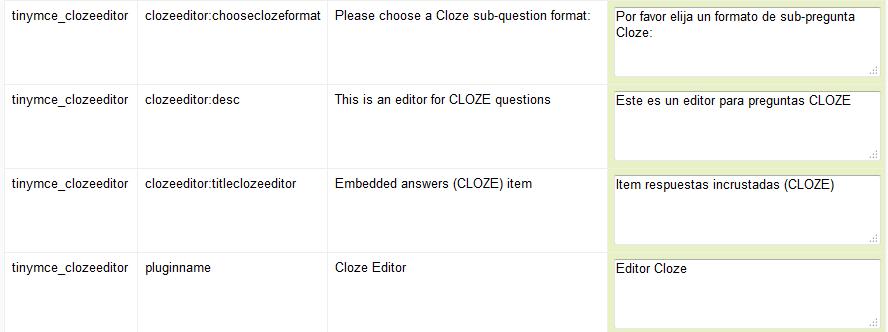 moodle essay question feedback