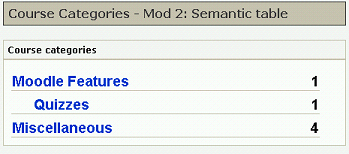 Course Categories-Mod2 Semantic table padding.png