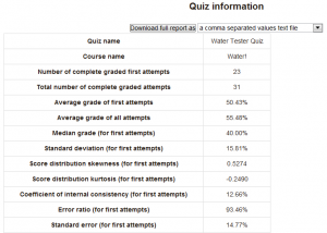 300px-Quiz_results_statistics_information  Th Grade Test Questions on christian test questions, teacher test questions, esol test questions, first grade test questions, custodian test questions, 1st grade test questions, secretary test questions, choir test questions, asvab test questions, maintenance test questions, vocabulary test questions, 9th grade test questions, 8th grade science test questions, 5th grade science test questions, social studies test questions,