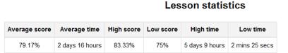 lessonreportstatistics.png