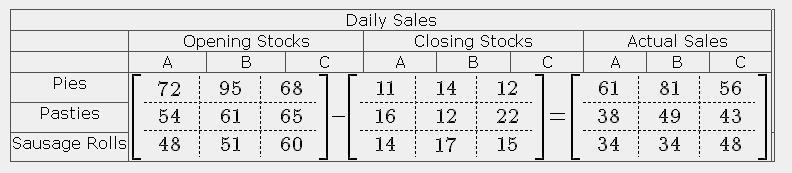 A subtraction matrix