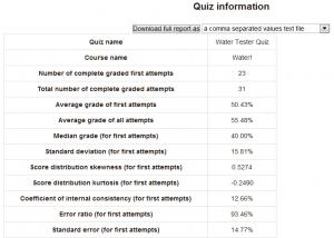 Quiz statistics report - MoodleDocs