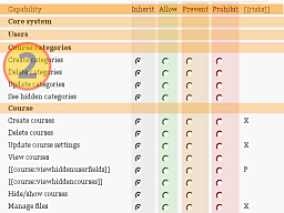 File:02 moodle define roles collapsed pre.png