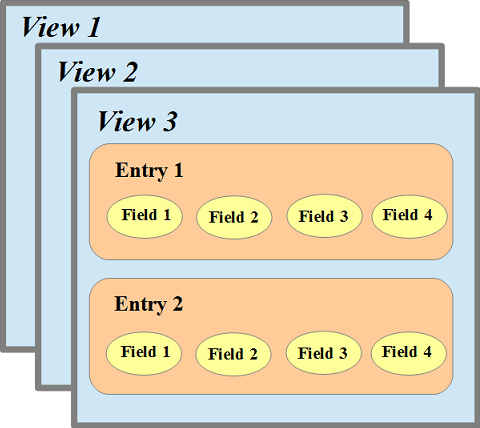 df-structure-view-entry-field.png