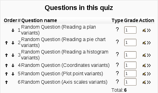 Effective quiz practices - MoodleDocs
