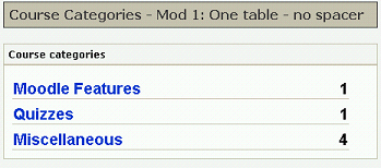 Course Categories-Mod1 One table-no spacer.png