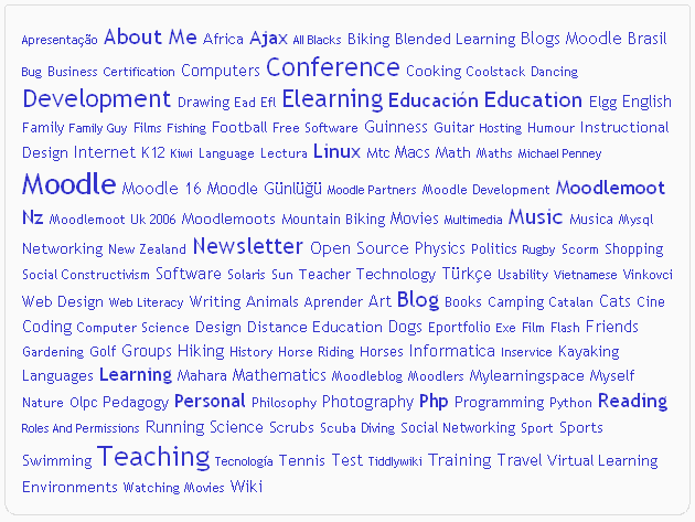 Moodle.org Tag Cloud