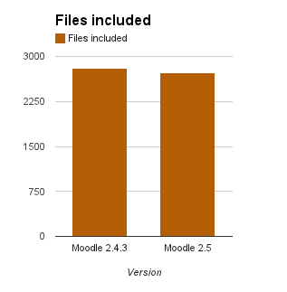 25release files included.png