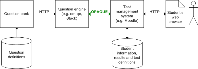 OPAQUE block diagram.png