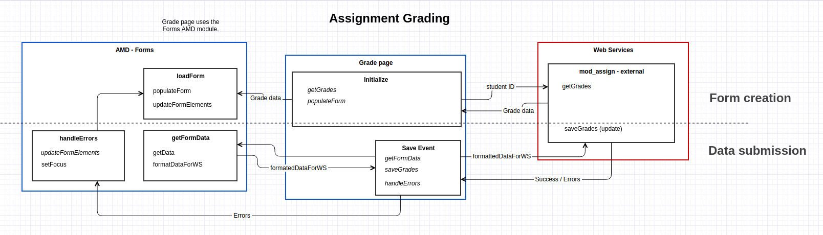 assignment-grading.png