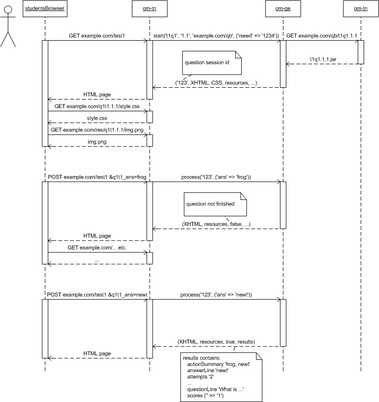 OPAQUE sequence diagram.png