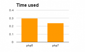 php7 time logging in.png
