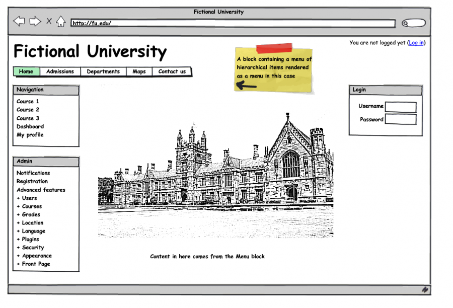 Example Front page, showing site blocks, menu block (rendered as menu at top) and admin block