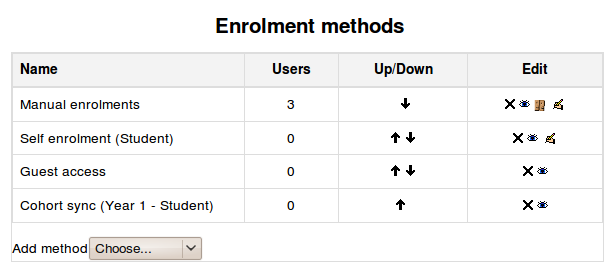 Enrolment methods1.png